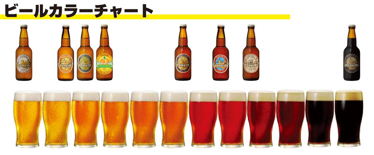 ナギサビールのカラーチャート